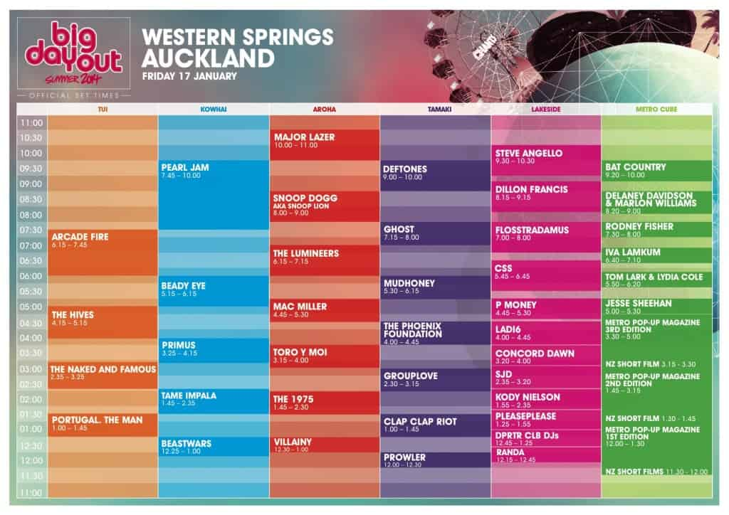 Big Day Out 2014 Auckland timetable.